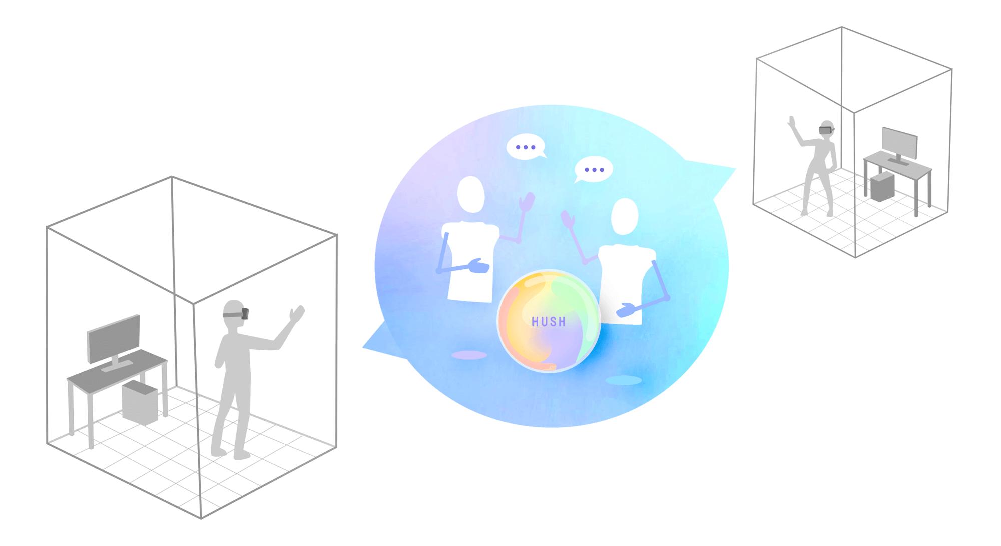 Talking in VR